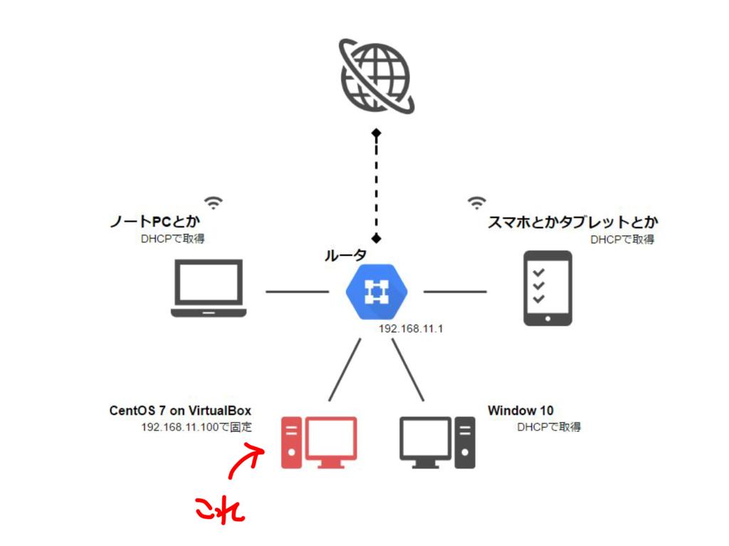 f:id:bleu-bleut:20170424210823p:plain