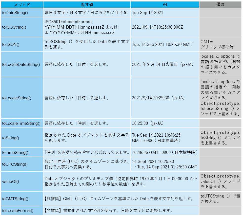 f:id:bliblibli-fu:20210914110407p:plain