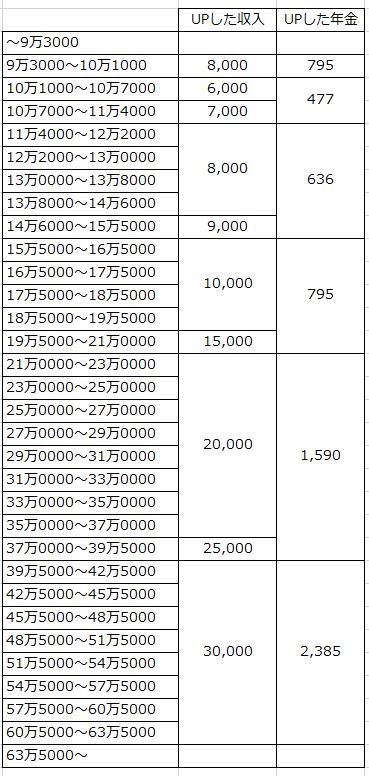 f:id:bliblibli-fu:20210918111210p:plain