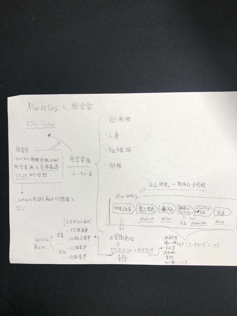 f:id:bling-atsushi:20180324175641j:plain