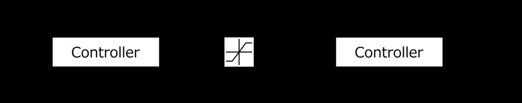 f:id:blockahead:20180113221330p:plain