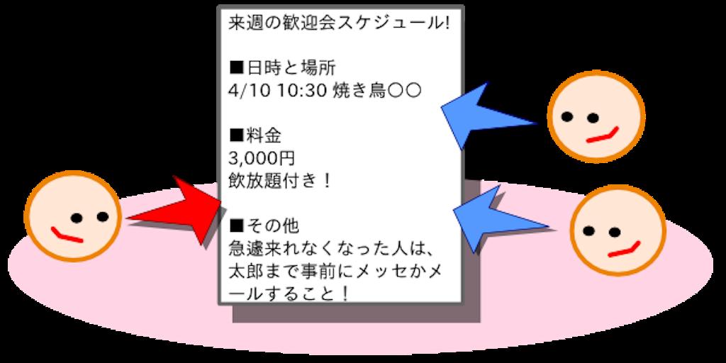 f:id:blog-japan:20160621152554p:image