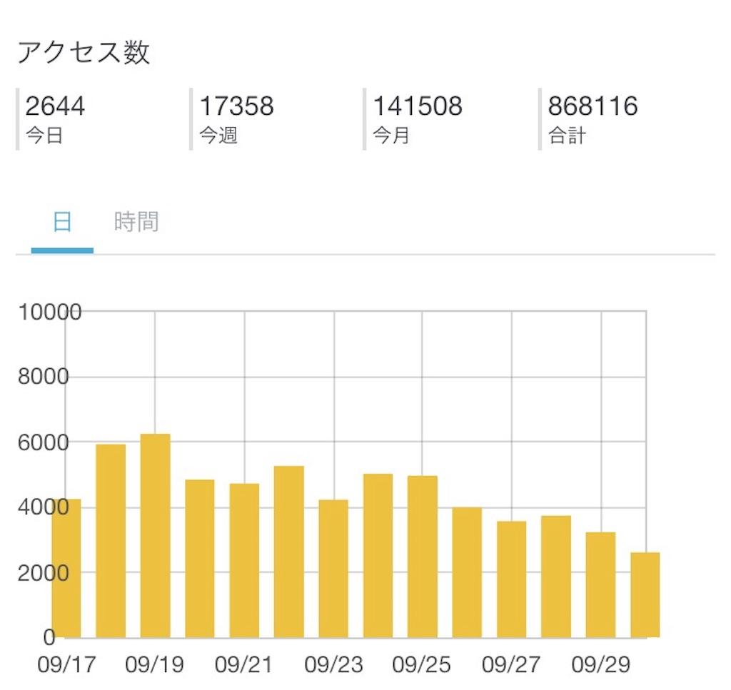 f:id:blog-japan:20161002164208j:image