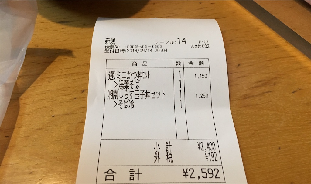f:id:blog-japan:20180919035442j:image