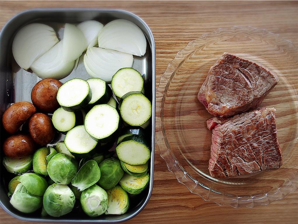牛肉のウスターソース煮