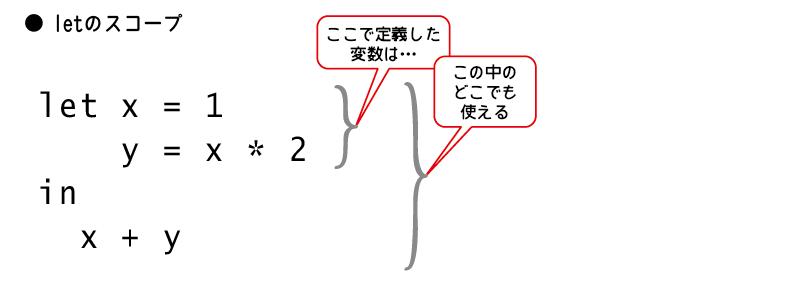 letで定義した変数が参照できる範囲