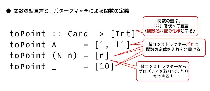 パターンマッチを使った関数の定義