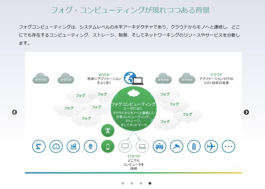 About Us - OpenFog コンソーシアムジャパン