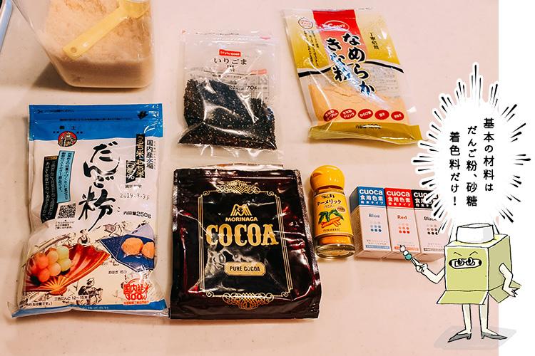 北海道や東北地方に伝わる郷土菓子、べこもちの材料