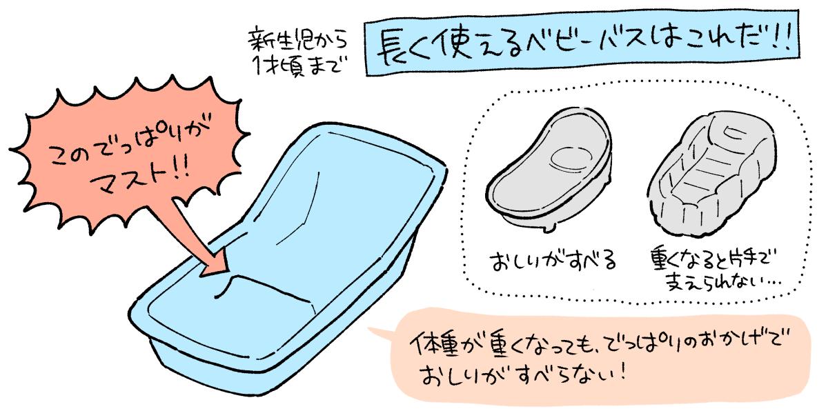 子供の入浴はベビーバスを使って心理的負荷を軽減。