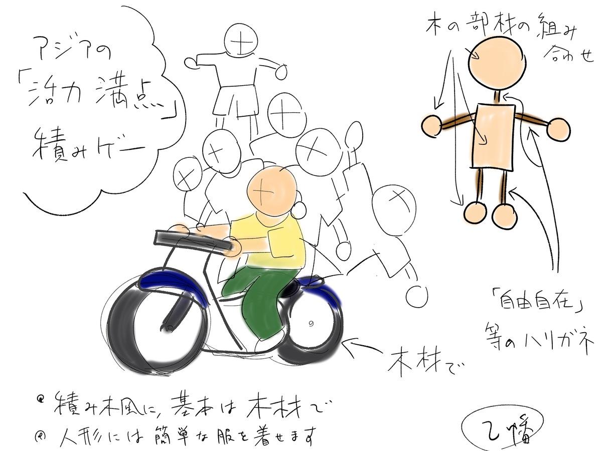 乙幡啓子・バランスゲーム第2弾「アジアの過積載自転車ゲーム」