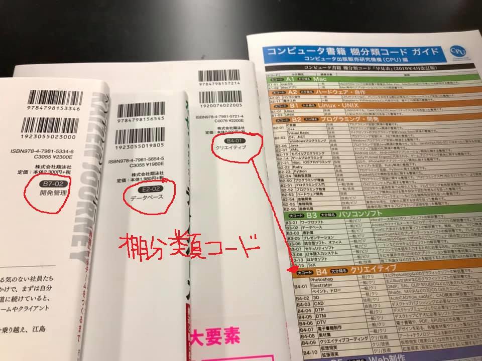 コンピュータ書の棚分類の成果。裏表紙にコードを記載しています
