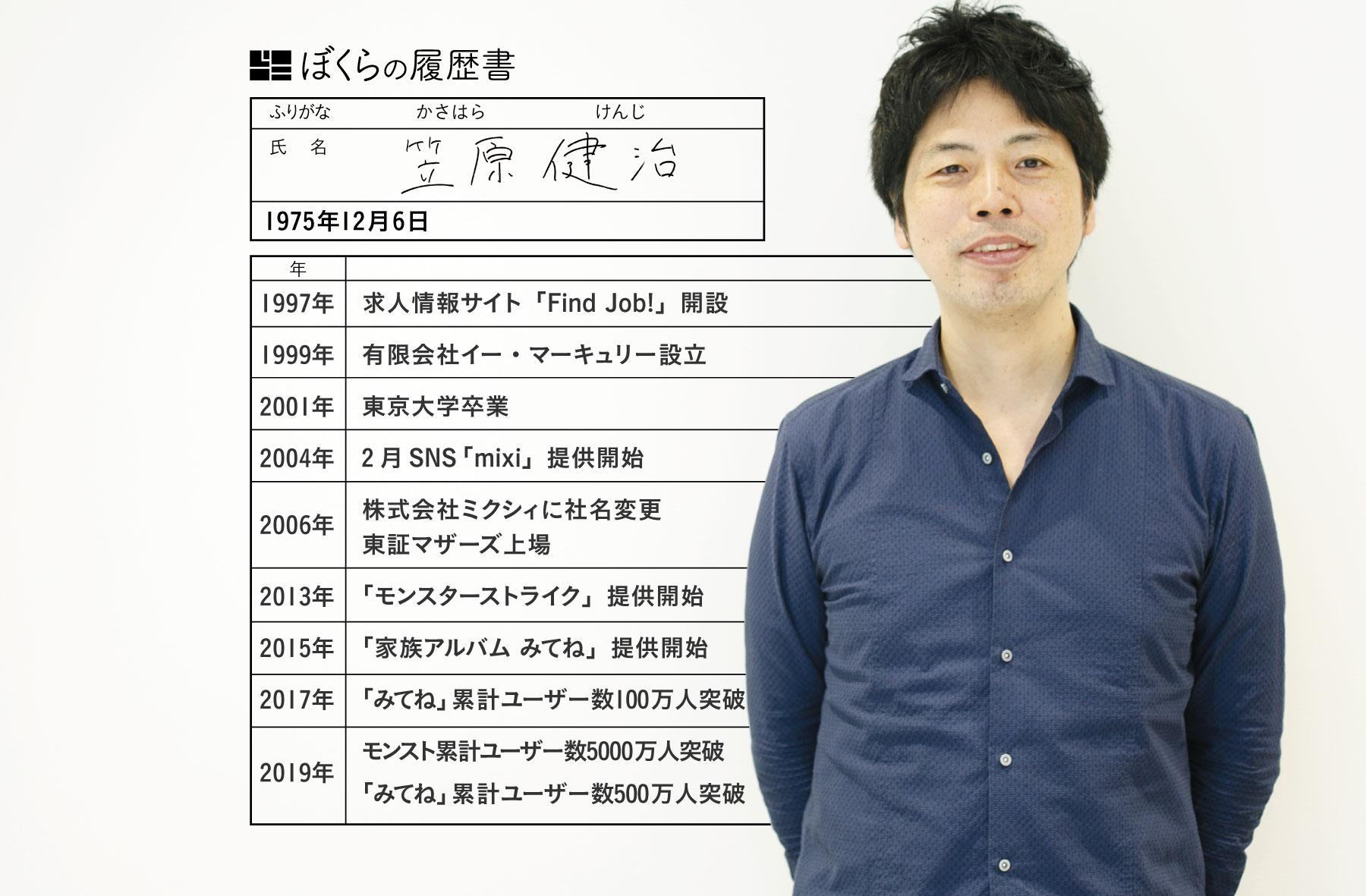 ミクシィ笠原健治さんの履歴書