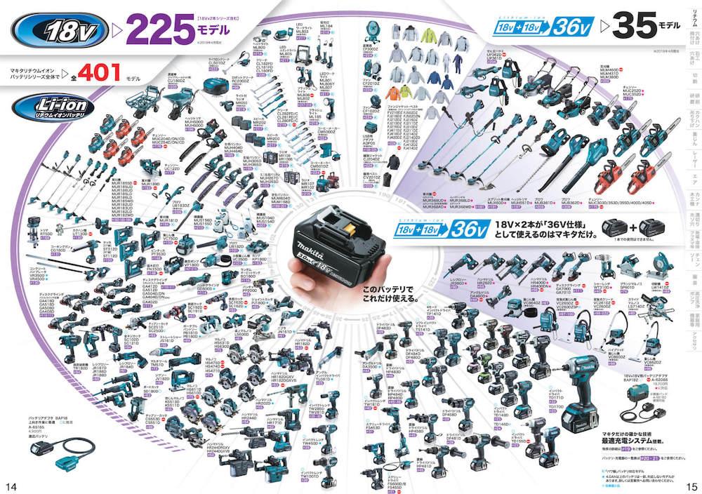 マキタの製品は、1つのバッテリーをいろいろな工具に使いまわすことができる