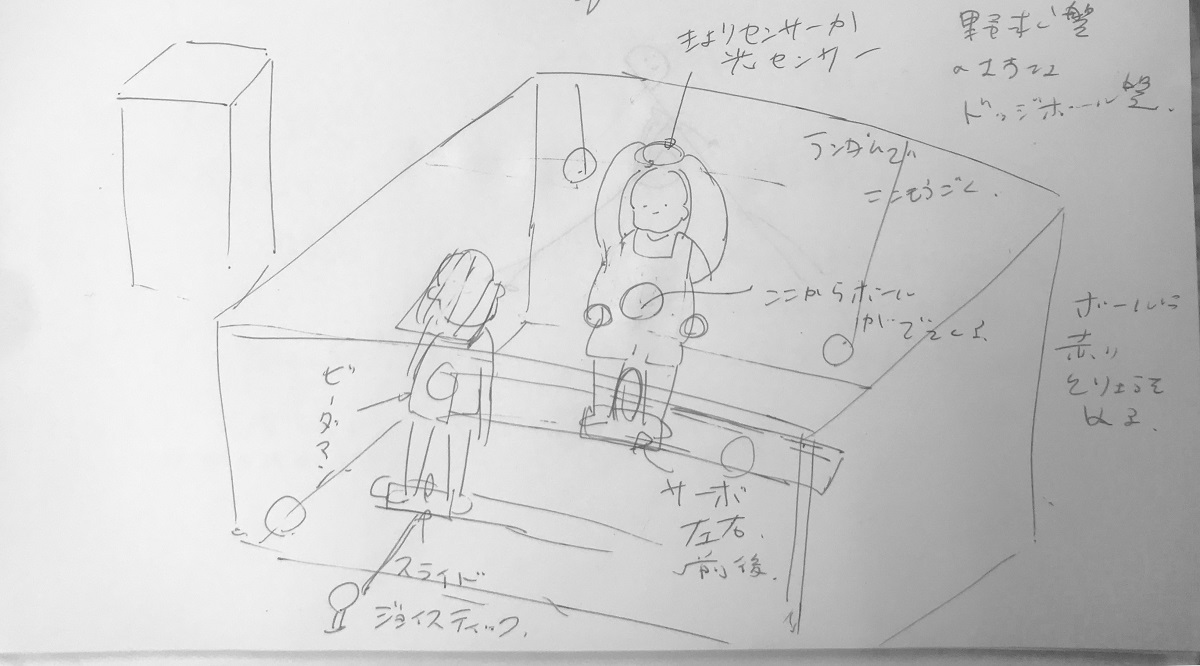 """藤原麻里菜が工作する「一人でドッジボールを楽しめる""""無駄づくり""""なマシーン」の設計図"""
