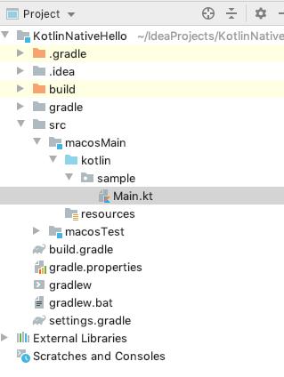 プロジェクトのディレクトリ構成図