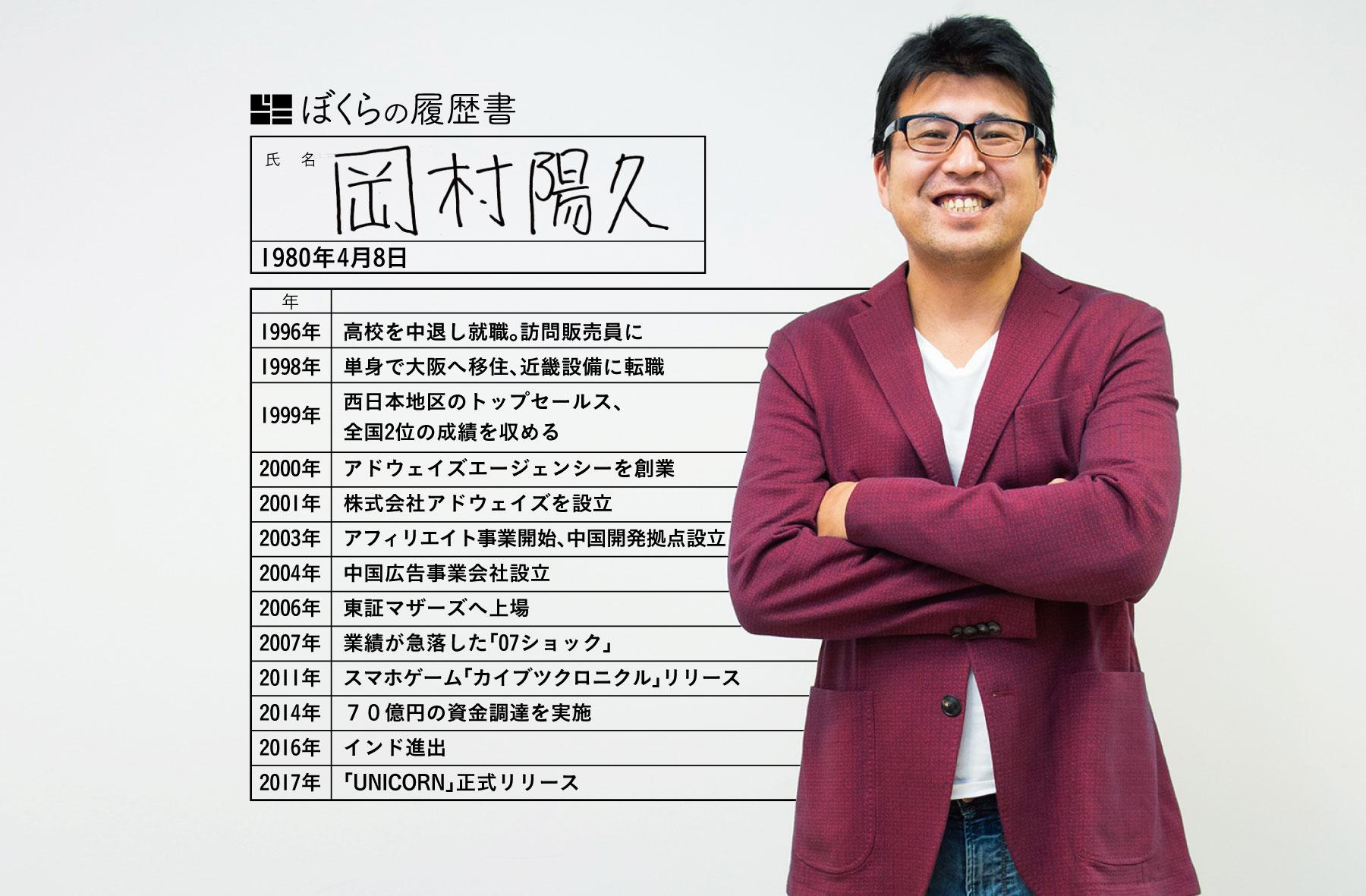 アドウェイズ岡村陽久さんの履歴書