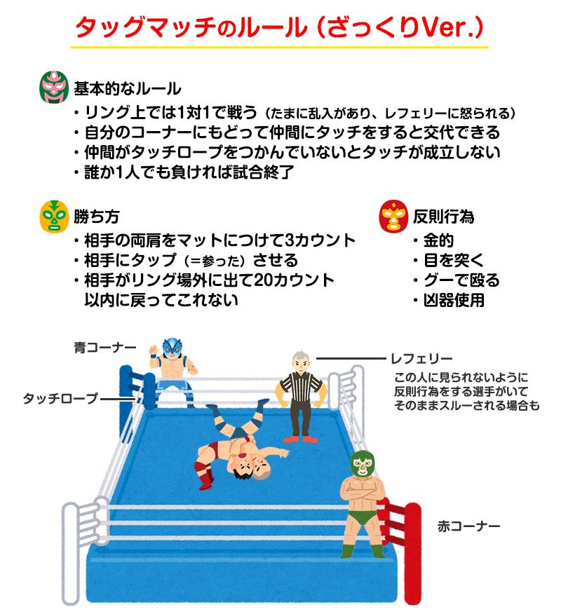 タッグマッチのルール