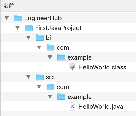 FirstJavaProjectの実際の構成