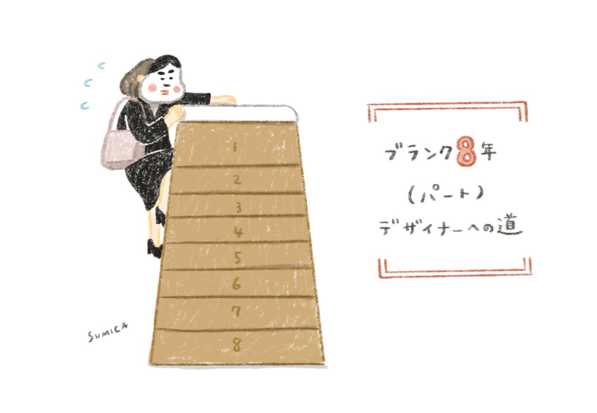 スミカさんアイキャッチ用イラスト