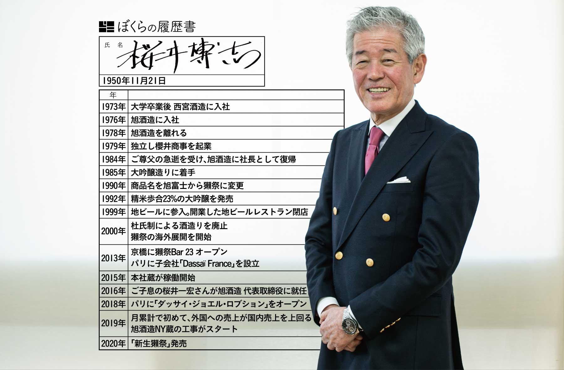 桜井博志さんの履歴書画像