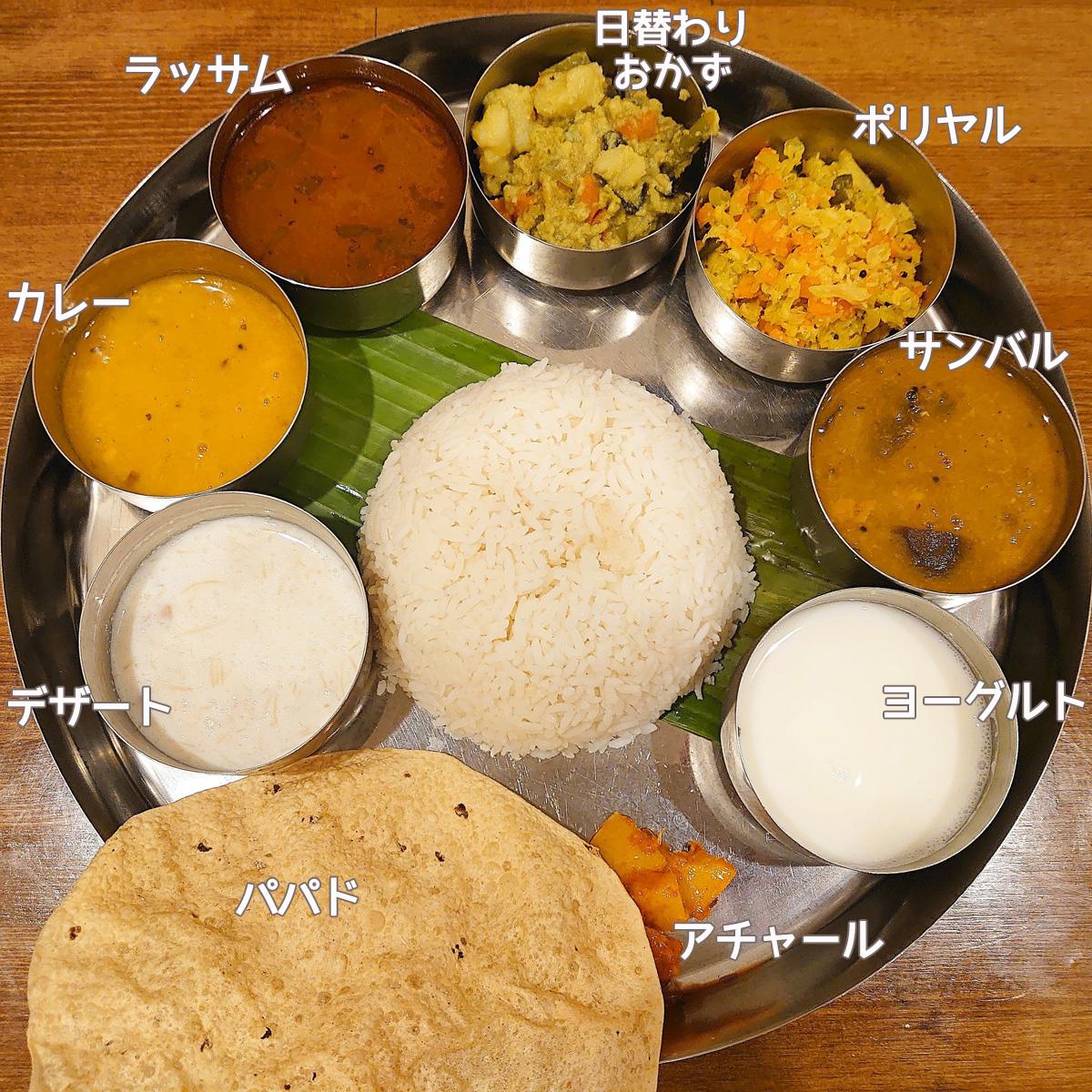 南インド料理の定番、ミールスの説明
