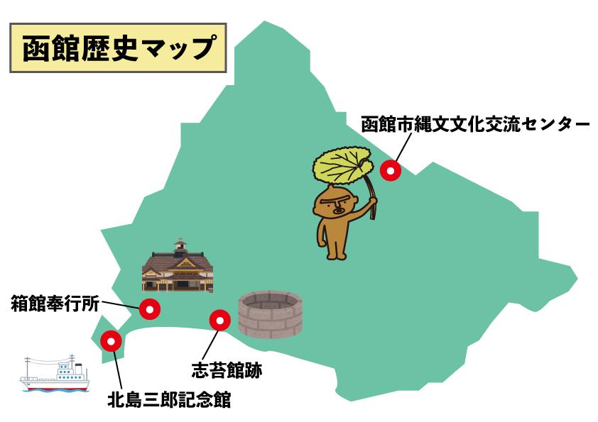 函館歴史マップ
