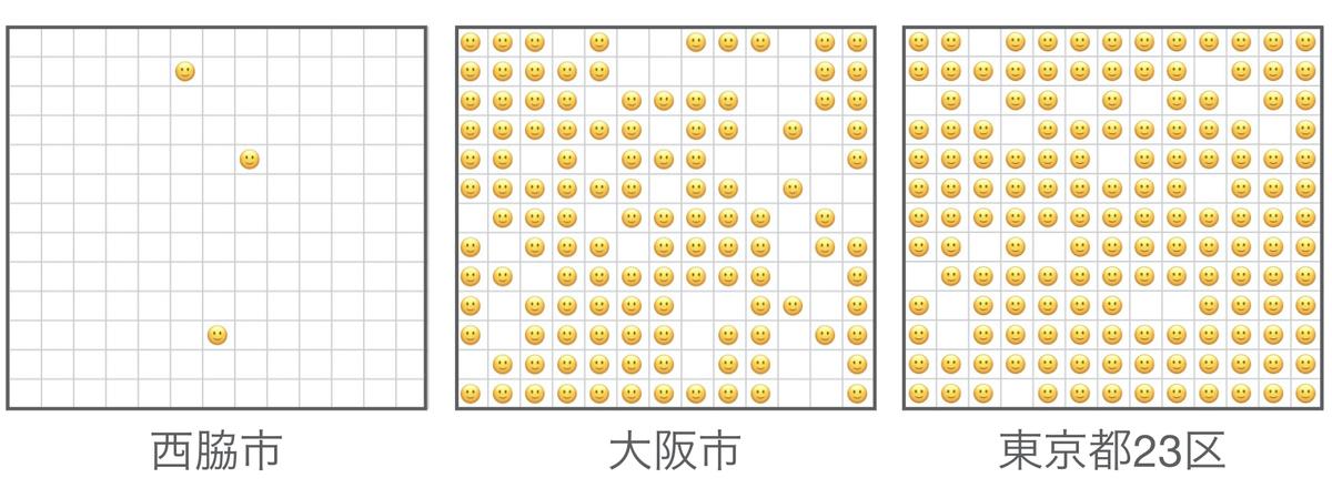 人口密度の画像