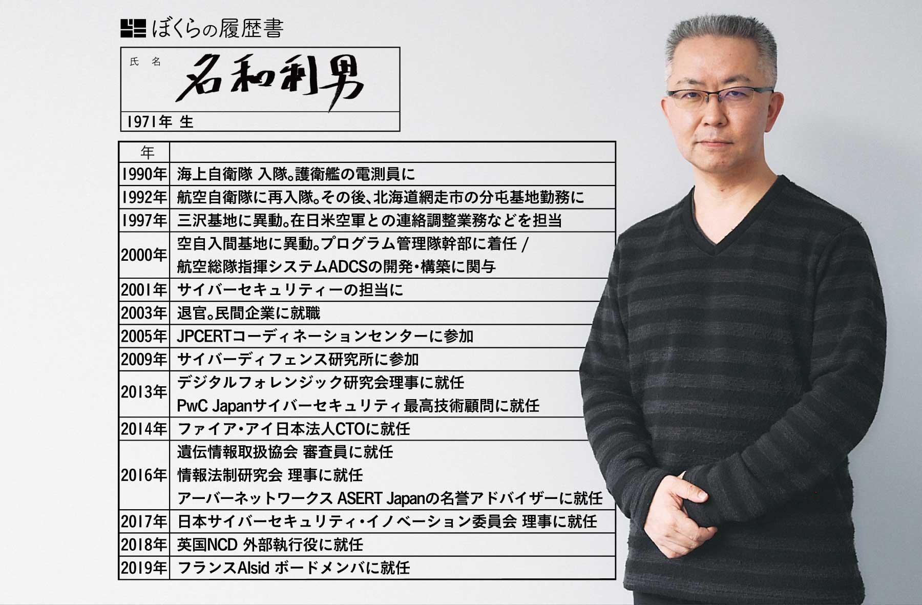 名和利男さんの履歴書