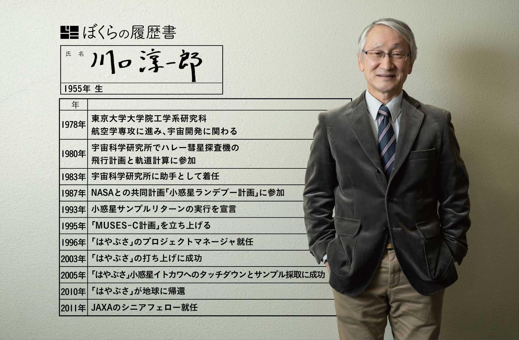 川口淳一郎さんの履歴書画像