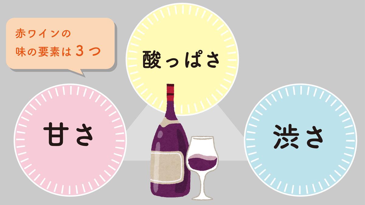 駄菓子を愛するワインエキスパートが、ワイン×駄菓子のおいしいペアリングを探ってみる