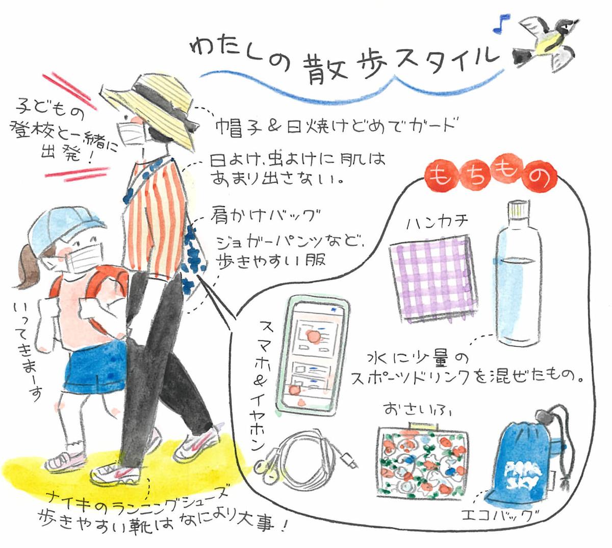 杉浦さんの散歩スタイル。持ち歩くものはハンカチ、水に少量のスポーツドリンクを混ぜたもの、財布、エコバッグ。日焼け防止のために帽子は必須