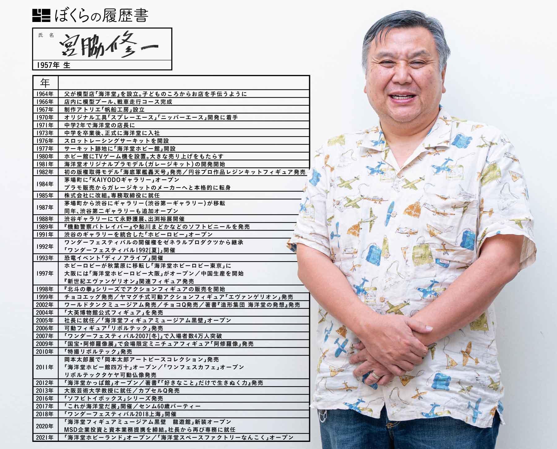 海洋堂・宮脇修一さんの履歴書