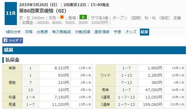 f:id:blog-office-teramura:20190526223219j:plain