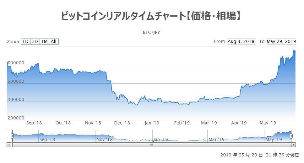 f:id:blog-office-teramura:20190529213809j:plain