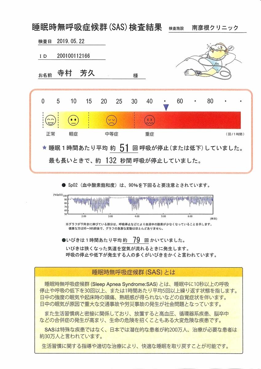 f:id:blog-office-teramura:20190713013814j:plain