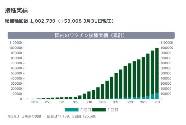 f:id:blog-office-teramura:20210331221535j:plain