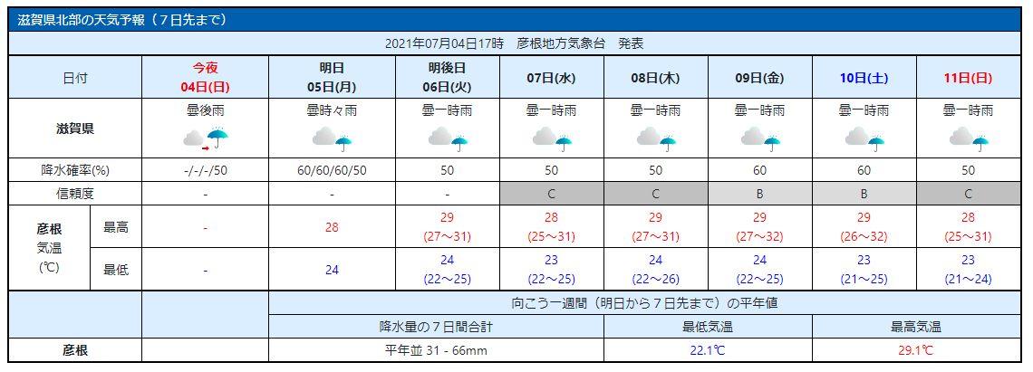 f:id:blog-office-teramura:20210704195730j:plain