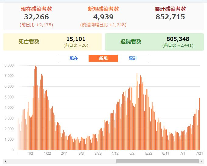 f:id:blog-office-teramura:20210722200256j:plain