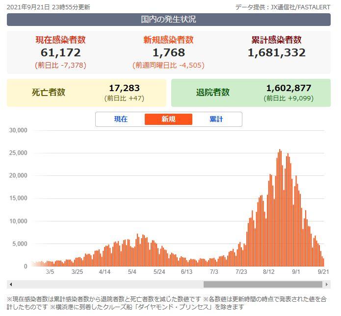 f:id:blog-office-teramura:20210922183837j:plain
