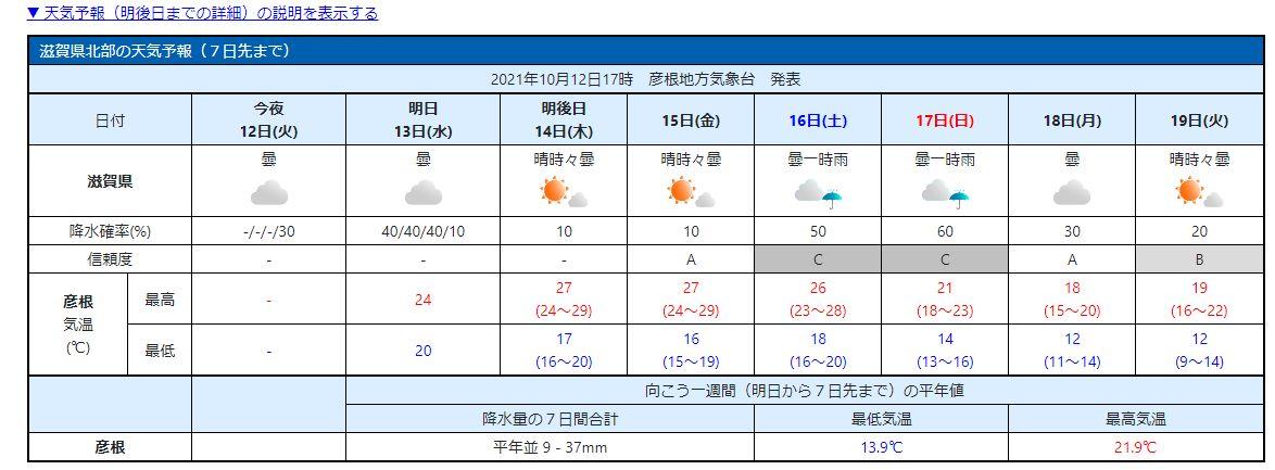f:id:blog-office-teramura:20211012191127j:plain