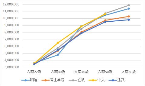f:id:blog_daigakushokuin:20151105220817p:plain