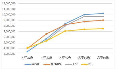f:id:blog_daigakushokuin:20151105220818p:plain