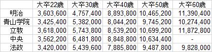 f:id:blog_daigakushokuin:20151105220820p:plain