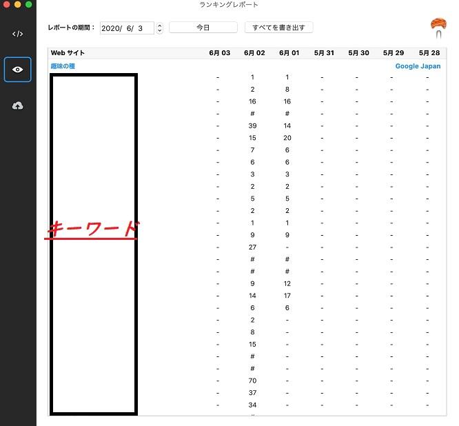 アプリ Rank Guru SEO 画面 レポート画面