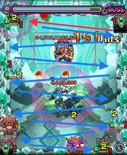 モンスターストライク 爆絶 コキュートス 攻略 BATTLE6