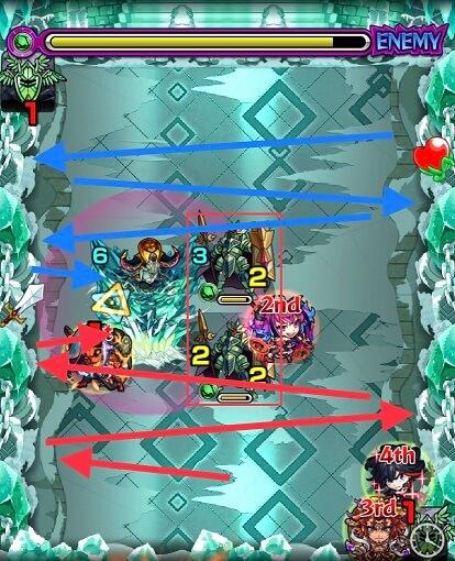 モンスターストライク 爆絶 コキュートス 攻略 BATTLE4