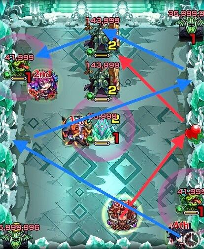 モンスターストライク 爆絶 コキュートス 攻略 BATTLE2
