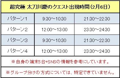 太刀川 慶 時間 モンストで太刀川慶の降臨時間まとめ!いつ来るかリーク情報はある?