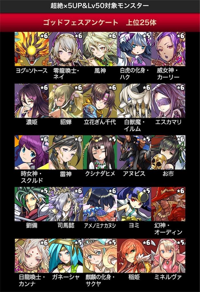 f:id:bloghiroki:20170630172335j:image